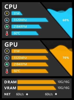 AMD显卡不能读取GPU温度、占用读取错误怎么办呢?